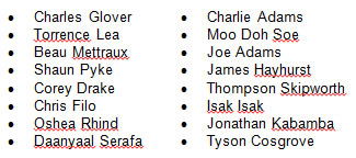 Table Participants FINAL