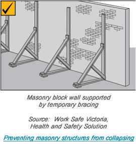 Worksafe Bracing Diagram wth link