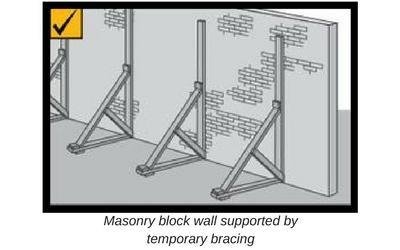 Temporary Bracing on Brick Wall